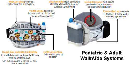 Pediatric Adult WalkAide System for Foot Drop